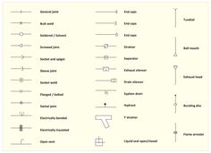 house electrical plan software | electrical diagram software | electrical  symbols