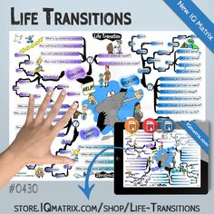 The Life Transitions IQ Matrix explores how to successfully move through change and transition periods in your life and career. Meaningful change is rarely easy and can be complex at times. This map will help you to move through that change in an optimal way. When you understand how to effectively work through change, it's easier to deal with the ups and downs and the various setbacks that often accompany change. Change is never a straight line from Point A to B.   #mindmap #change… Life Transitions, It Gets Better, Ups And Downs, Get Well, Moving Forward, Career, Challenges, Change, Map