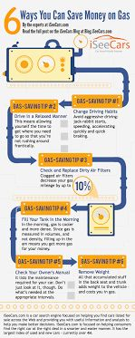 (2) iSeeCars - Google+ - We have started using infographics in our automotive social…
