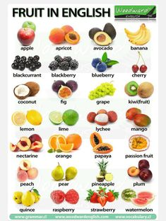 English vocabulary: fruit or fruits. Fruit is good for your health. My three favorite fruits are bananas, melons and strawberries. English Tips, English Food, English Study, English Class, English Lessons, English Grammar, Learn English, English Recipes, English English