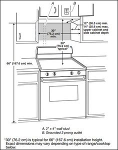 YB5494CH furthermore Wr2x7975 furthermore Above Range Microwave also Infmicrowaveinstallation further 260012578457616353. on microwave oven shelf for over the range