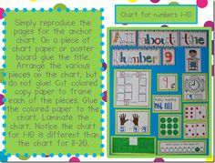 All about numbers anchor charts