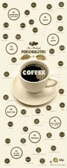 coffee personalities
