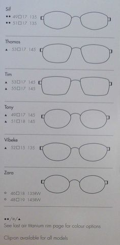 Lindberg Air Rim - shapes/sizes (S-Z)