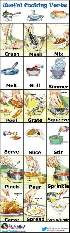 Do you like to cook? Check out this graphic to learn some English verbs related to cooking! What is your favorite dish to cook? Full-sized graphic via http://englishforpleasure.com/useful-cooking-verbs-english/