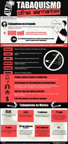 Tabaquismo, cifras alarmantes