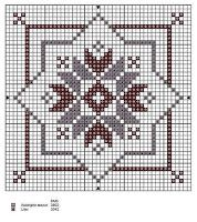 Thrilling Designing Your Own Cross Stitch Embroidery Patterns Ideas. Exhilarating Designing Your Own Cross Stitch Embroidery Patterns Ideas. Biscornu Cross Stitch, Cross Stitch Charts, Cross Stitch Designs, Cross Stitch Embroidery, Cross Stitch Patterns, Hardanger Embroidery, Cross Stitch Freebies, Tapestry Crochet, Cross Stitch Flowers