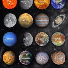 Planets of the solar system the sun is the center of our for Plante 94 pourcent