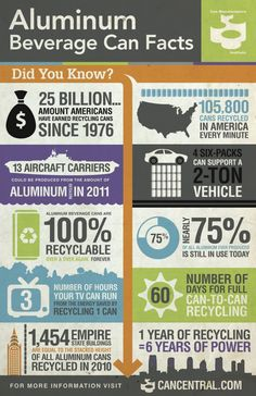 Recycle your Dr Pepper can - Aluminum Beverage Can Facts from Can Manufacturers Institute