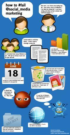 Infographics how to #fail @social_media marketing