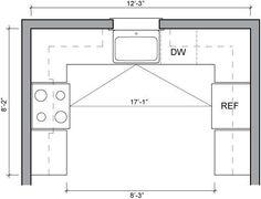 U-shaped+Kitchen+Floor+Plans   corridor kitchen island kitchen l shaped kitchen peninsula kitchen ...
