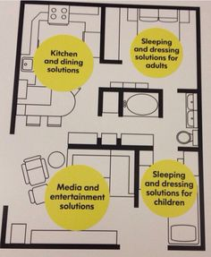 IKEA has little floor plans too. Love this.