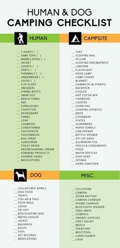 Use this camping checklist to make sure you have everything you (and your dog) need for a successful camping trip. Plus a printable camping gear checklist!