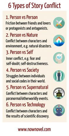 Conflicts in a Story: 6 Helpful Examples Story conflict examples - Infographic Creative Writing Tips, Book Writing Tips, Writing Words, Fiction Writing, Writing Process, Writing Resources, Writing Help, Writing A Novel, Quotes About Writing