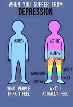 What depression is really like...
