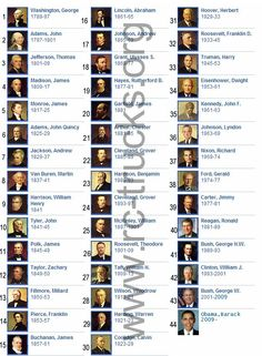 List of All Presidents of the United States of America. List Of All Presidents, Presidents Day, American Presidents, American History, American Life, American Soldiers, British History, Native American, Washington Dc