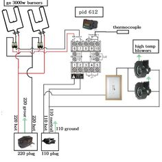 diy oven pid wiring wire center \u2022 pid ssr wiring diagram to powder coating oven heating element wiring powder coat painting rh pinterest com ssr pid temperature controller pid controller basics