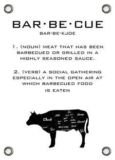 Barbecue Recipes, Bbq, Ovens, Exterior, Garden, Traeger Smoker Recipes, Barbecue, Garten, Barrel Smoker