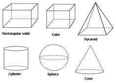 Some 3D shapes. The dotted lines help you see that these are not 2D but 3D shapes.