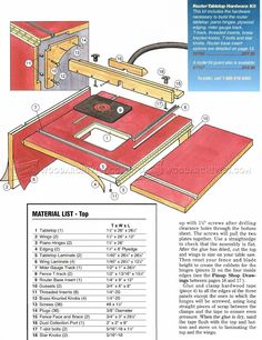 Extension Router Table Plans - Router
