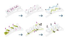 Image 26 of 26 from gallery of Swedbank / Diagram Architecture Concept Diagram, Architecture Sketchbook, Architecture Panel, Architecture Graphics, Architecture Diagrams, Architecture Design, Landscape Diagram, Conceptual Sketches, Urban Design Diagram