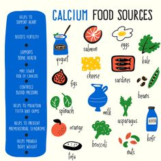 What Are the Best Vegan Sources of Calcium? Food Nutrition Facts, Vegan Nutrition, Holistic Nutrition, Nutrition Tips, Clean Eating Food List, Healthy Eating Facts, Healthy Eating Guidelines, Calcium Food Sources, Calcium Rich Foods