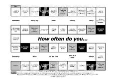 How Often Do You game - works on frequency words, good for ESL students.  Asks questions and they respond with often, usually, never, etc. Full game board available : http://eslresources.files.wordpress.com/2007/02/adv-freqbg.pdf