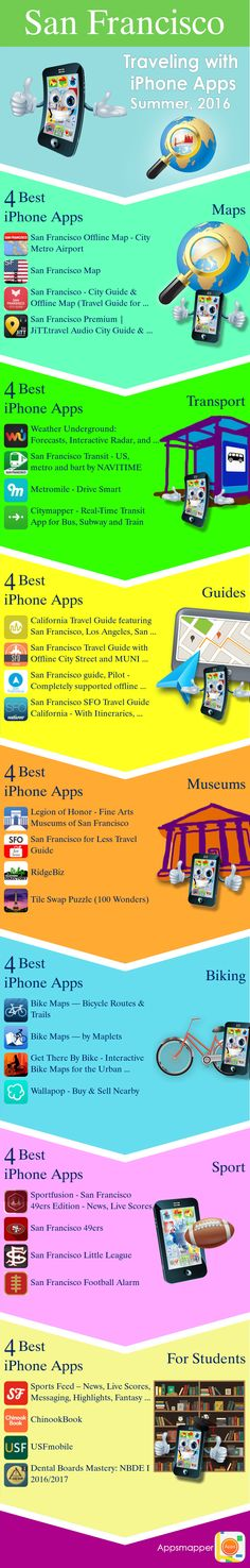 San Francisco iPhone apps: Travel Guides, Maps, Transportation, Biking, Museums, Parking, Sport and apps for Students.