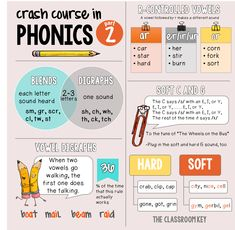 Crash Course in Phon