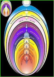 how to read your aura colors