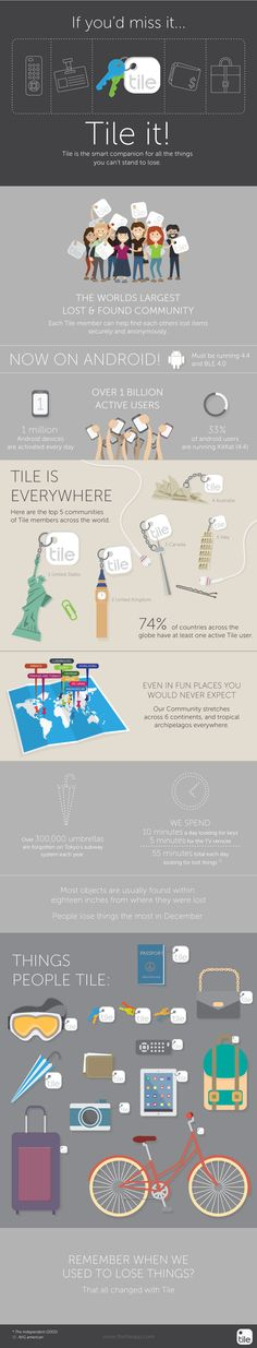 Beautiful #infographic about Tile & #android designed by www.ernestoolivares.com #iot