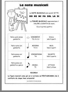 Lets Play Music, Music Classroom, Pinocchio, Teaching Music, My Job, Musicals, Homeschool, Notes, Teacher