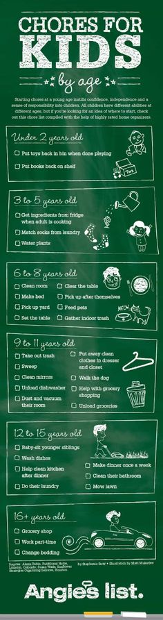 Chores for kids by age from Angies List