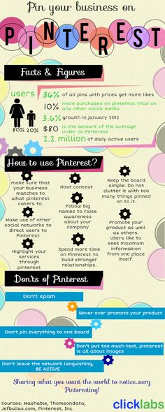 How to and How Not-to Promote Your Business on Pinterest   (by clicklabs) - - -    Pinterest has the potential to draw more traffic to your website than Facebook and Twitter and accumulate and organize the content in a better way. This may be the reason why more and more users are turning to Pinterest and the reason why you should do it too.