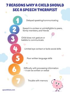 7 Reasons Why a Child Should See a Speech Therapist. Check out this blog article for an all-in-one guide for speech therapy. So many resources listed! Speech Pathology, Speech Language Pathology, Speech And Language, Speech Therapy, Speech Activities, Therapy Activities, Preschool Special Education, Speech Room, School Psychology