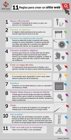 #Infografía 11 reglas para crear un sitio #web #CreatividadQueConquista #Diseño
