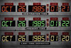 Camiseta Regreso al Futuro Un minuto. Panel de control DeLorean