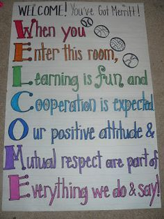 """Download BLM: """"WELCOME! You've Got Merritt!"""" Anchor Chart for beginning the year in HPE."""