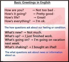 Forum | ________ Learn English | Fluent LandBasic Greeting in English | Fluent Land