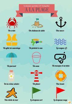 Vocabulaire de la mer