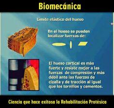Videoconferencias: Biomecánica, ciencia que hace exitosa la Rehabilitación Protésica | Odonto-TV