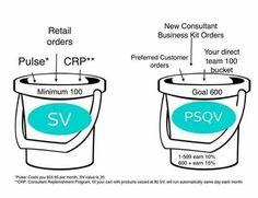 SV & PSQV Buckets