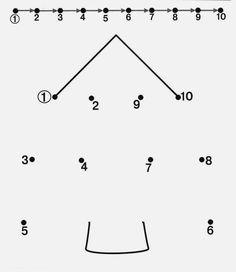 Kids Under 7: Free dot to dot worksheets for kids. Part 2