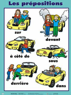 This interactive task titled - Choisis la bonne préposition - is part of a sequence of French activities from Languages Online. French Articles, French Resources, French Teacher, Teaching French, French Prepositions, French Alphabet, French Online, Core French, French Classroom