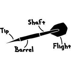 Dartpfeil Beschreibung Handmade - Die Einzelteile von einem Dartpfeil. Vom Tip der Spitze �ber Barrel und Shaft hin zu den Flight. Der Aufbau eines Dartpfeiles.