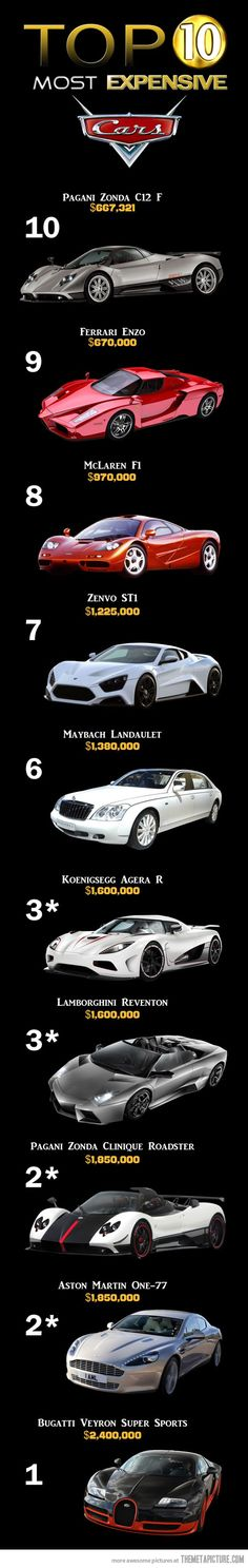 The Most Expensive Cars In The World. I'll take the Bugati please.