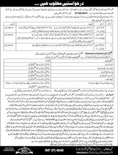 Pakistan Rangers Punjab Jobs 2019 Advertisement Application Form