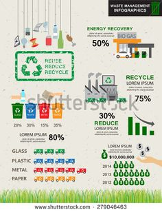 can be used for business layout banner diagram statistic web design info chart brochure template. Recycling Facts, Recycling Information, Brochure Design, Brochure Template, Environmental Education, Brand Guidelines, Textured Background, Web Design, Banner