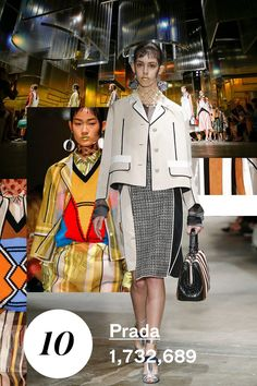 Prada came in at #10 on the most viewed runway shows of fashion month. See how many people viewed the show and catch it for yourself on Vogue.com