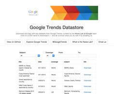 Official Google Blog: A new window into our world with real-time trends